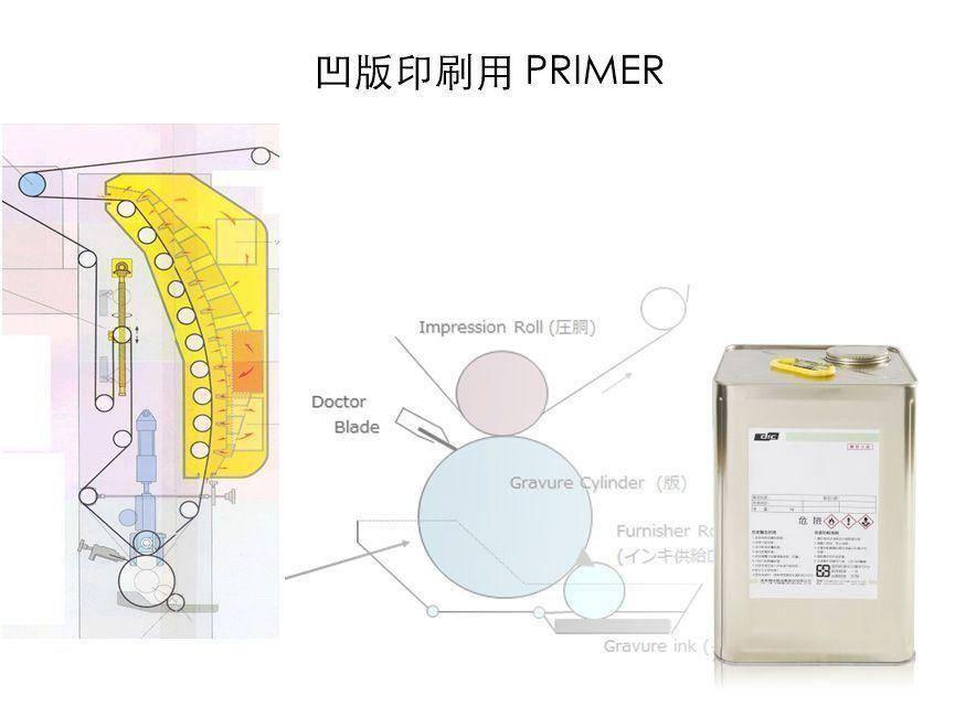 凹版印刷用 PRIMER