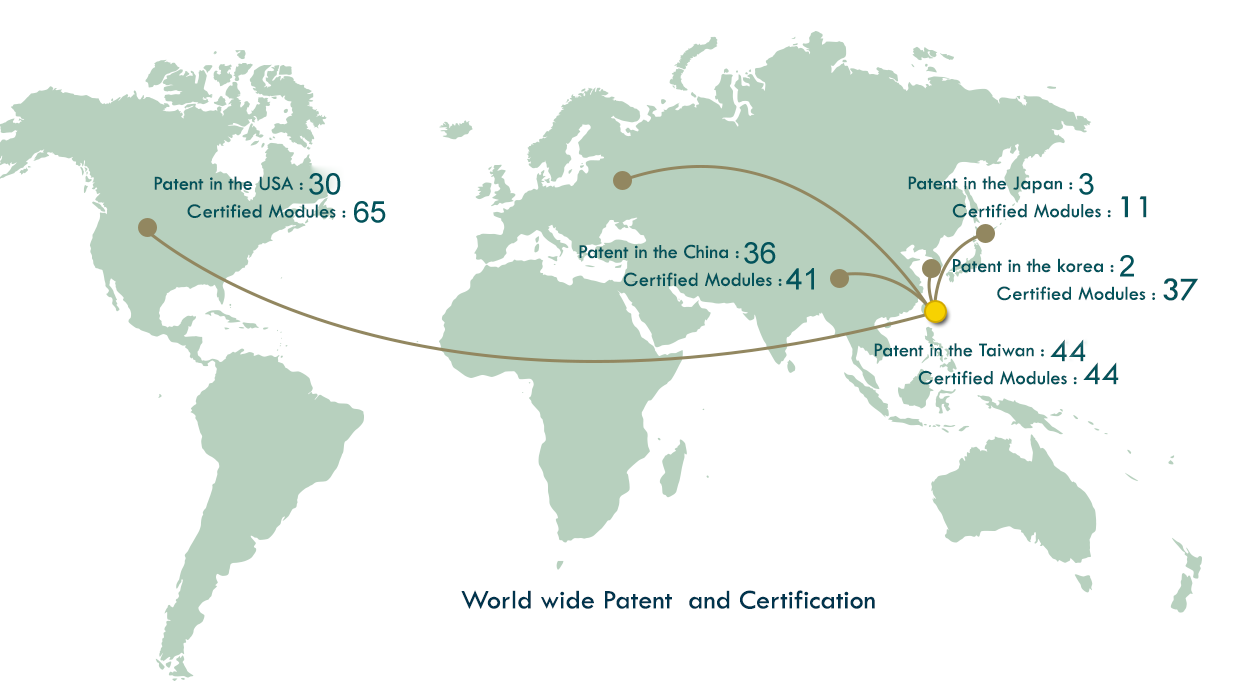 World wide Patent  and Certification