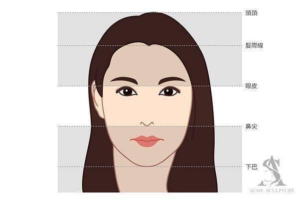 雙眼皮手術隆鼻手術隆鼻雙眼皮結構式隆鼻極緻醫美雙眼皮 推薦隆鼻推薦隆鼻費用01